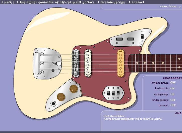 The Interactive Jaguar The Goodies Fenders Jazzmaster Jaguar